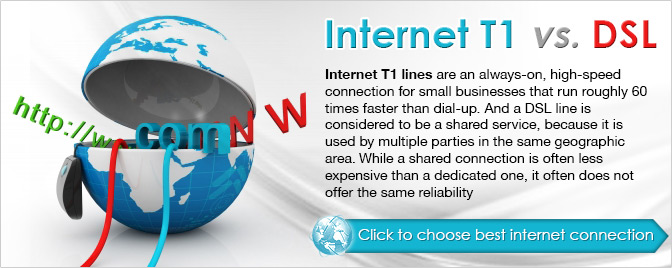 Is a t1 the best internet option